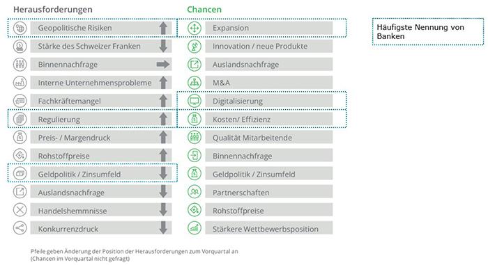 12-herausforderungen-und-chancen