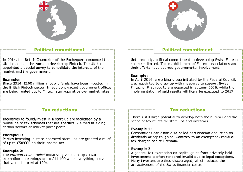 Ch-blogs-banking-swiss-financial-centre2