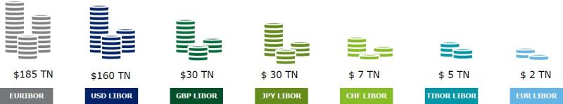 Ibor-coins