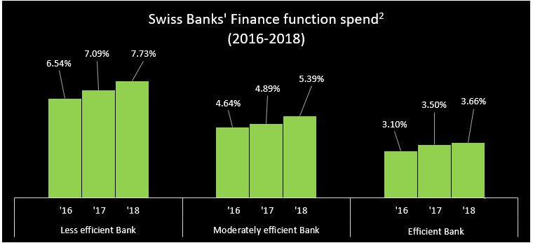 Swiss spe1