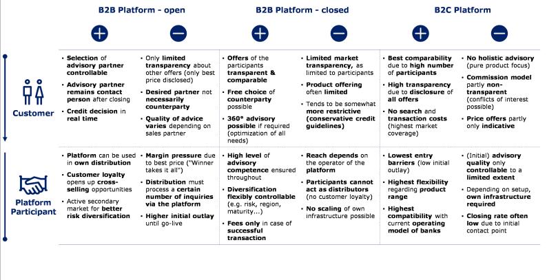 Blog-chart2