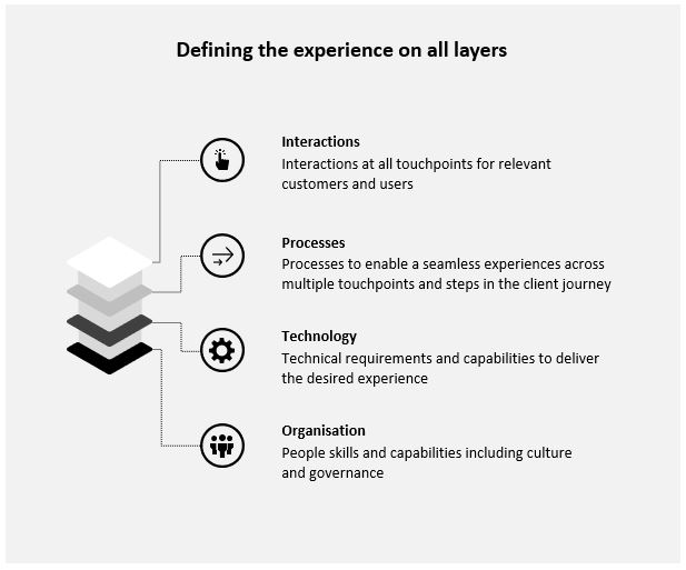 Defining the experience on all layers